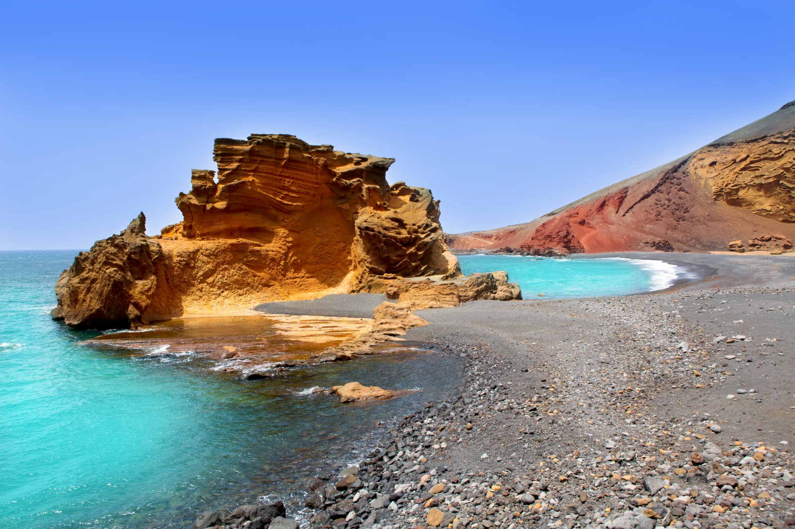Beaches in Lanzarote